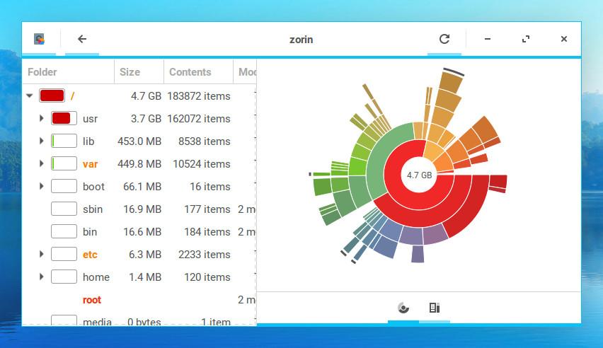 Disk Usage Analyzer in Zorin OS Lite