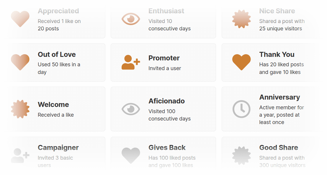 Badges on the Zorin Forum